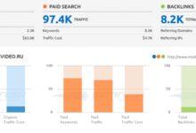 Photo of 18 инструментов для анализа сайтов-конкурентов: сравнение и статистика, SEO-сервисы аналитики и исследования