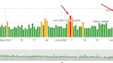 Photo of Ссылочный апдейт Google: как это отразится на SEO-продвижении