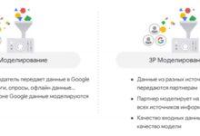 Photo of 5 инсайтов с конференции Globalize! про инновации в диджитал-маркетинге